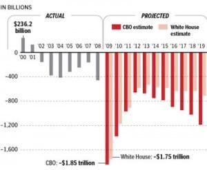 obama-deficit
