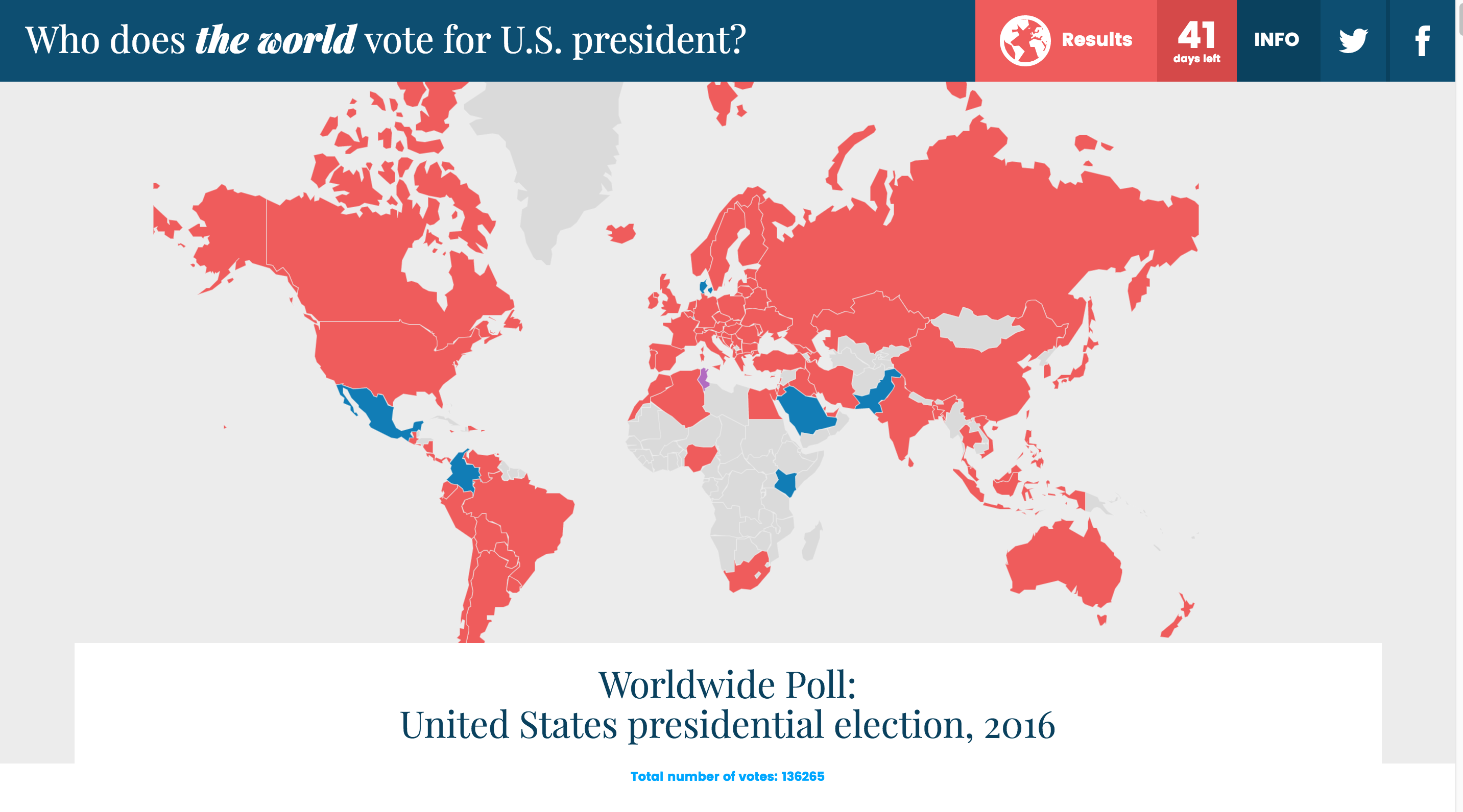 worldwide-vote-hillary-vs-trump-presidential-election-2016