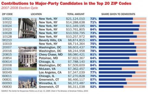 rich democrat zip codes