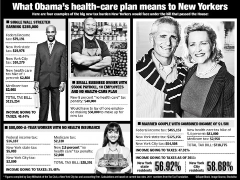 (click to enlarge) What Obama Healthcare plan means to New Yorkers
