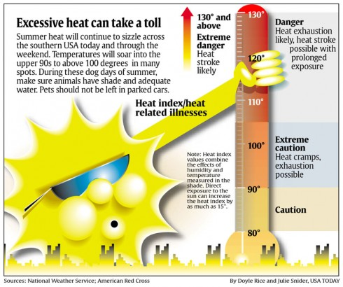 usa-today-weather-graphic