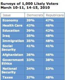 voter-trust